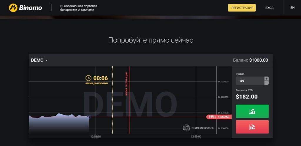 binomo-platforma-promo