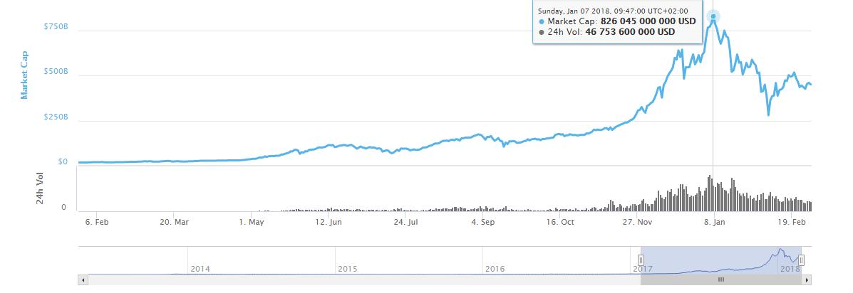 grafik-bitcoin