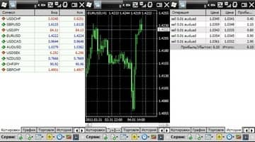 MetaTrader_4_Mobile